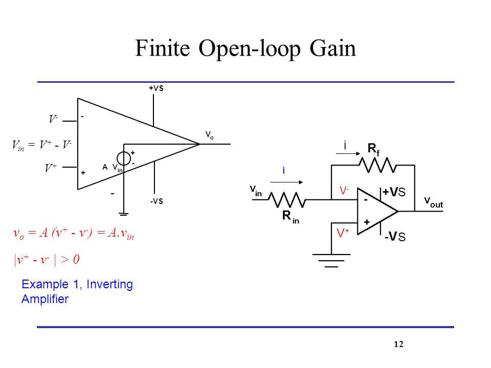 V o +VS -VS - + + - AV in V+V+ V-V- V in = V + - V - v o = A (v + - v - ) = A.v in  v + - v -   > 0 Finite Open-loop Gain Example 1, Inverting Amplifi
