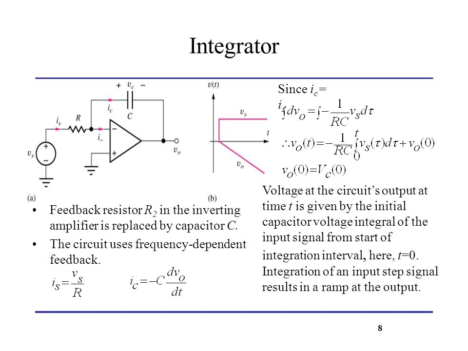Integrator Feedback resistor R 2 in the inverting amplifier is replaced by capacitor C. The circuit uses frequency-dependent feedback. Since i c = i s