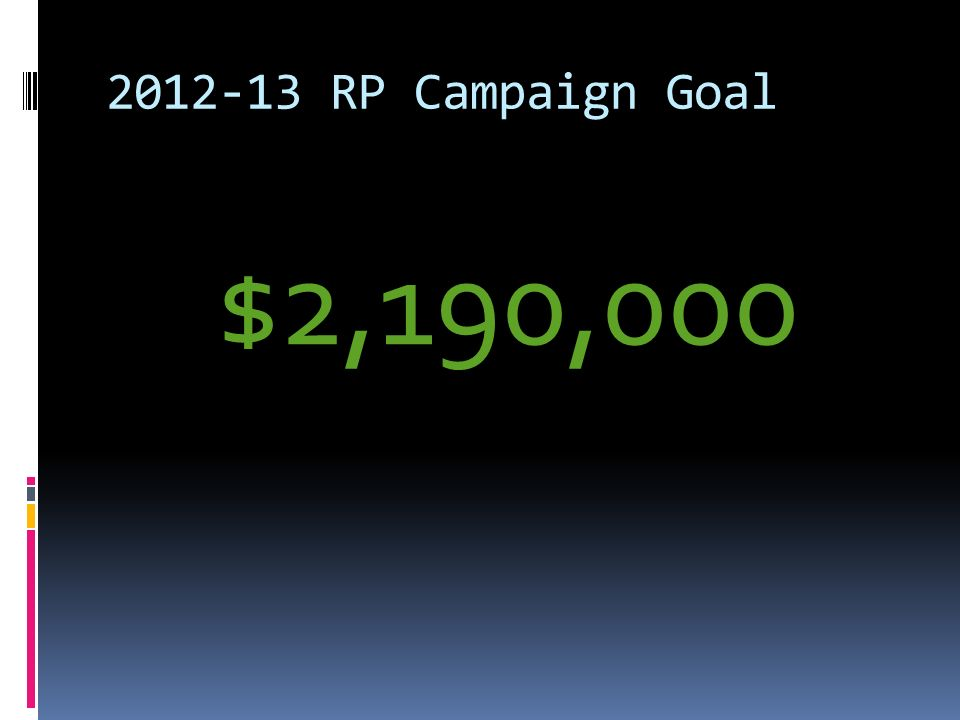 RP Campaign Goal $2,190,000