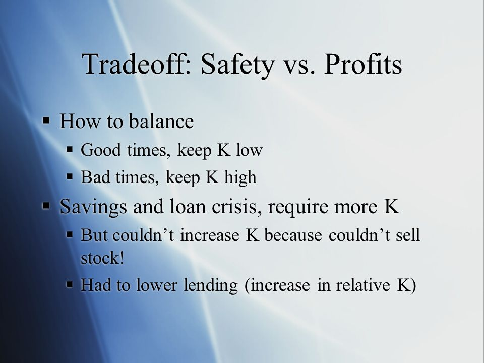 Tradeoff: Safety vs. Profits How to balance Good times, keep K low Bad times, keep K high Savings and loan crisis, require more K But couldnt increase