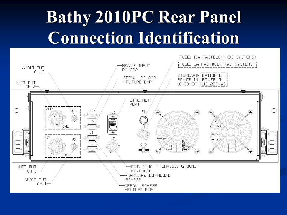 Bathy 2010PC Rear Panel Connection Identification