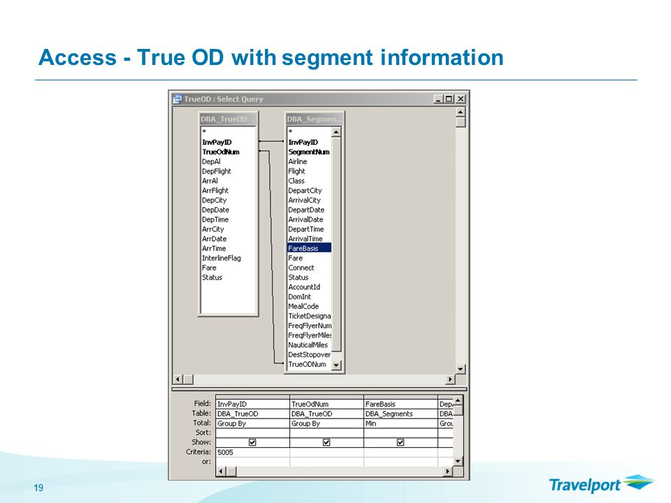 19 Access - True OD with segment information