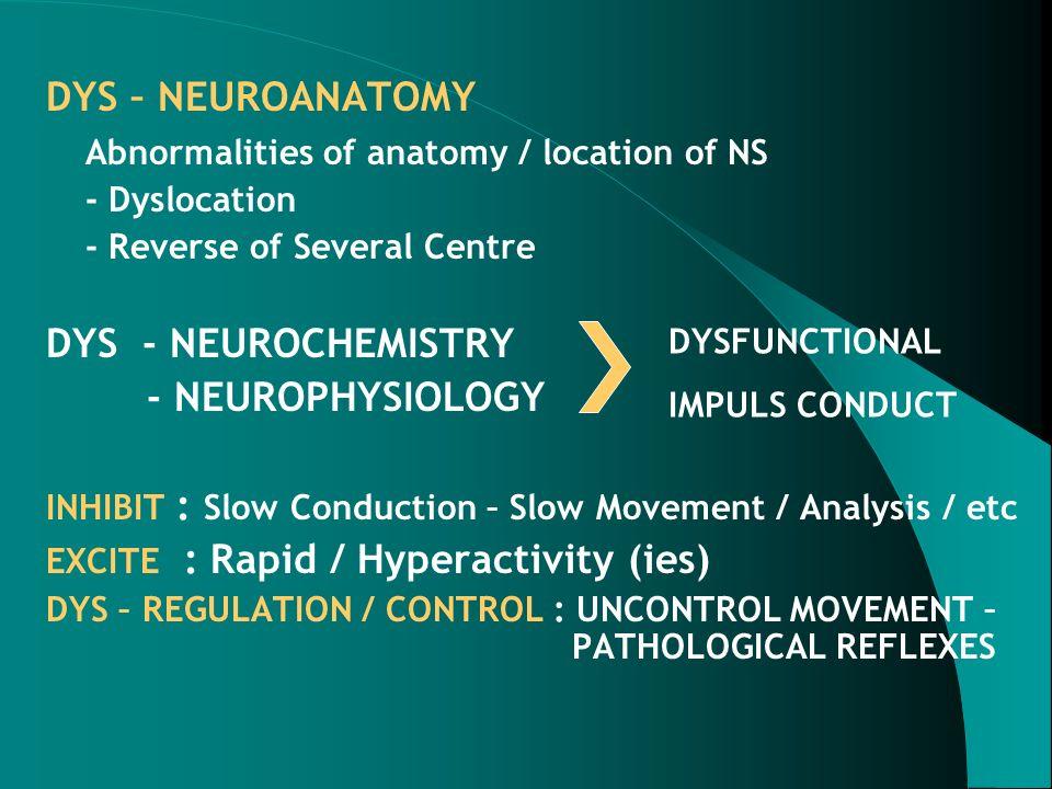 CNS CELLS NEURON GLIAL CELL – ASTROCYTE – OLIGODENDROGLIA – EPENDYMA – MICROGLIA CHOROID PLEXUS CELL