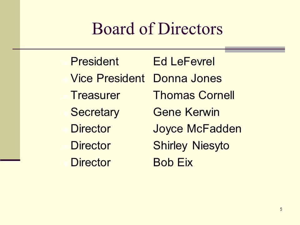 5 Board of Directors President Ed LeFevrel Vice PresidentDonna Jones TreasurerThomas Cornell SecretaryGene Kerwin DirectorJoyce McFadden DirectorShirley Niesyto DirectorBob Eix