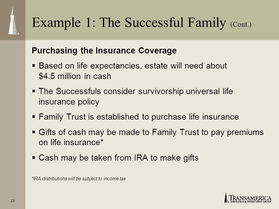 22 Example 1: The Successful Family (Cont.) Sam's IRA IRA Value Now (2007): Distributions Start (age 70): Death Assumed (age 95): Sam's death assumed