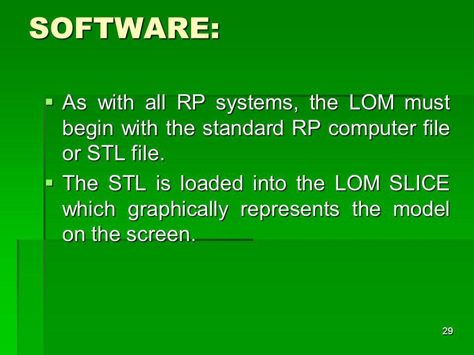 SOFTWARE: As with all RP systems, the LOM must begin with the standard RP computer file or STL file. As with all RP systems, the LOM must begin with t