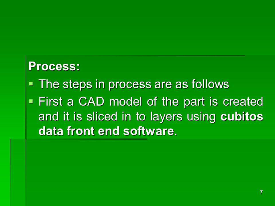 Process: The steps in process are as follows The steps in process are as follows First a CAD model of the part is created and it is sliced in to layer