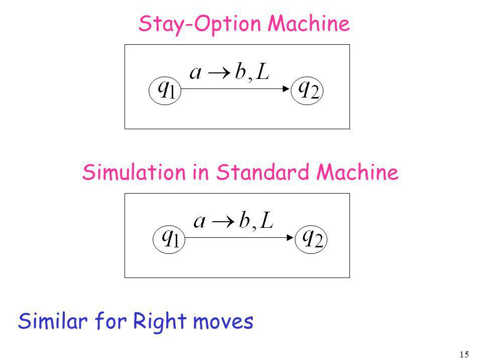 15 Stay-Option Machine Simulation in Standard Machine Similar for Right moves
