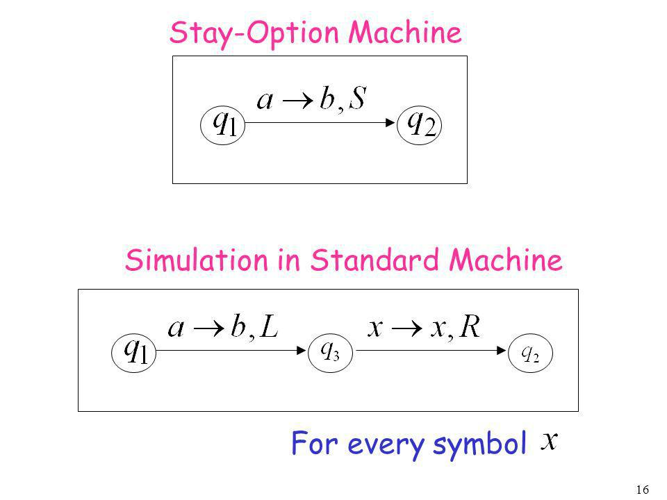 16 Stay-Option Machine Simulation in Standard Machine For every symbol