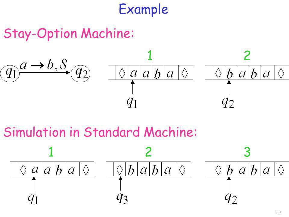 17 Example Stay-Option Machine: 12 Simulation in Standard Machine: 123