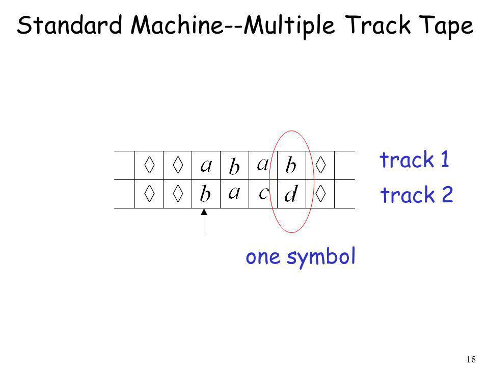 18 Standard Machine--Multiple Track Tape track 1 track 2 one symbol