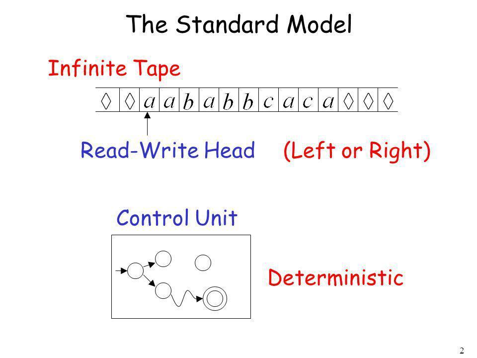 2 Read-Write Head Control Unit Deterministic The Standard Model Infinite Tape (Left or Right)