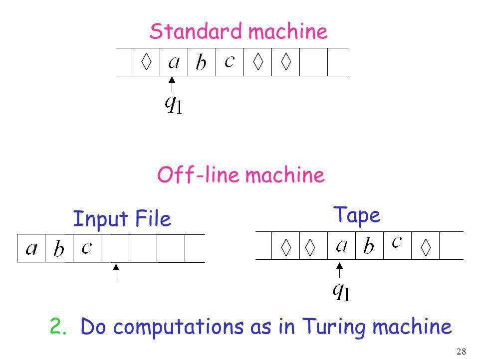 28 2. Do computations as in Turing machine Input File Tape Standard machine Off-line machine