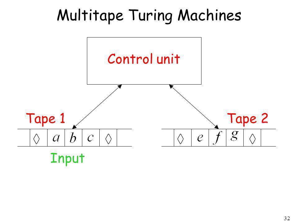 32 Multitape Turing Machines Control unit Tape 1Tape 2 Input