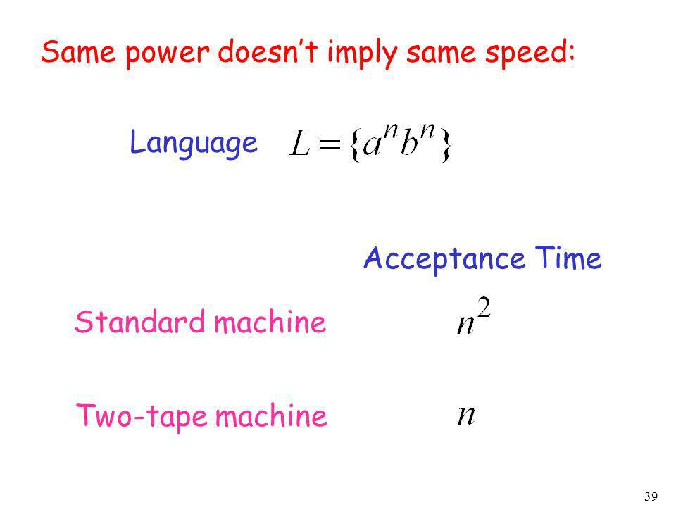 39 Same power doesnt imply same speed: Language Acceptance Time Standard machine Two-tape machine