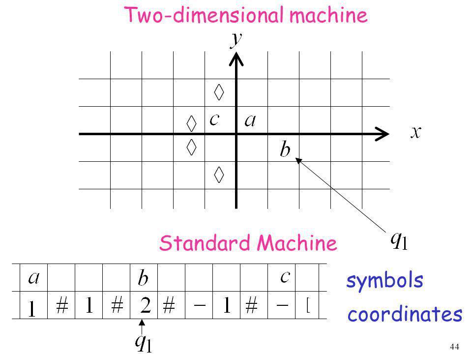 44 symbols coordinates Two-dimensional machine Standard Machine