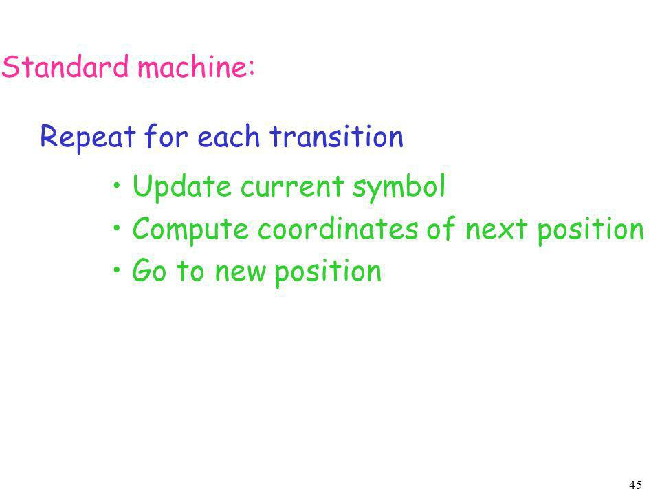 45 Repeat for each transition Update current symbol Compute coordinates of next position Go to new position Standard machine: