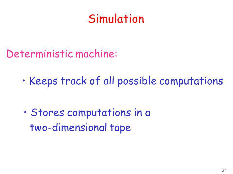 54 Keeps track of all possible computations Deterministic machine: Simulation Stores computations in a two-dimensional tape