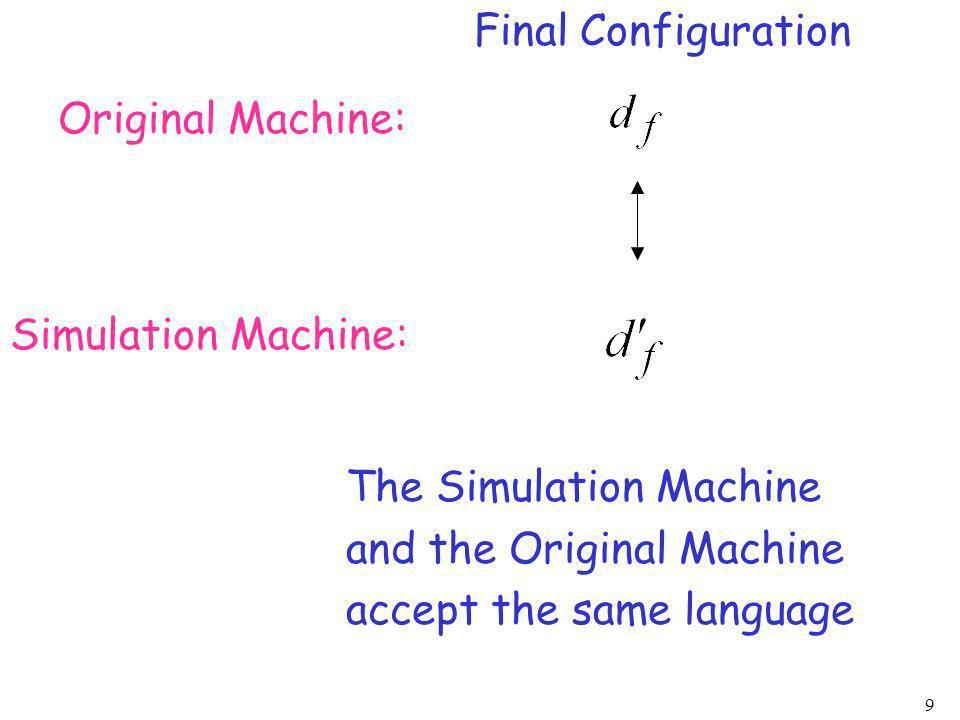 9 The Simulation Machine and the Original Machine accept the same language Original Machine: Simulation Machine: Final Configuration