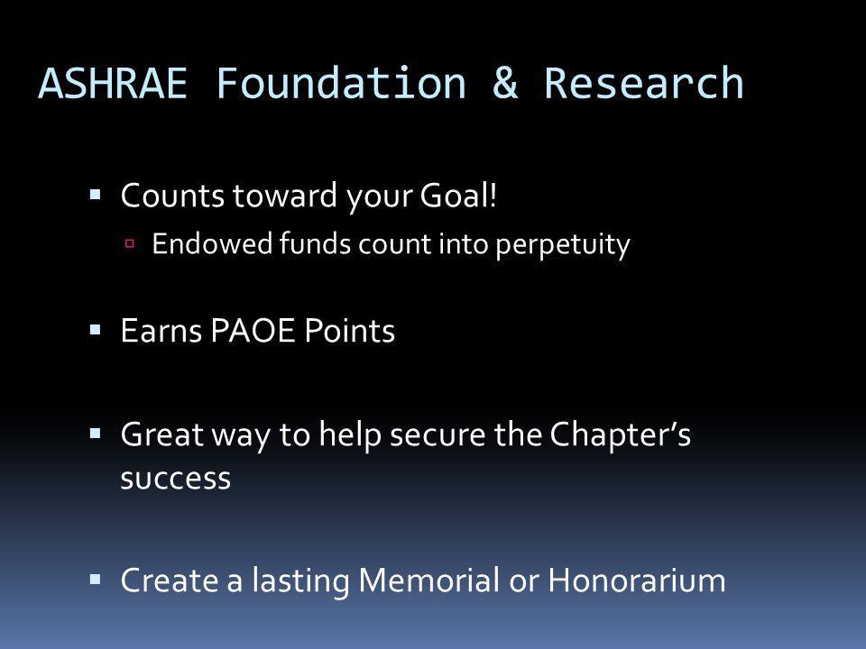 ASHRAE Foundation & Research Counts toward your Goal.
