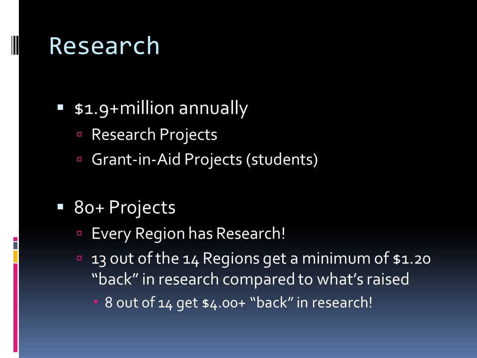 Research $1.9+million annually Research Projects Grant-in-Aid Projects (students) 80+ Projects Every Region has Research! 13 out of the 14 Regions get