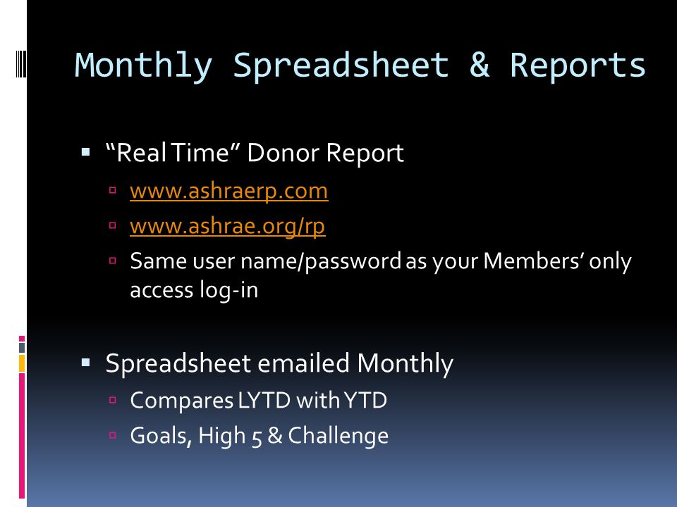 Monthly Spreadsheet & Reports Real Time Donor Report www.ashraerp.com www.ashrae.org/rp Same user name/password as your Members only access log-in Spreadsheet emailed Monthly Compares LYTD with YTD Goals, High 5 & Challenge