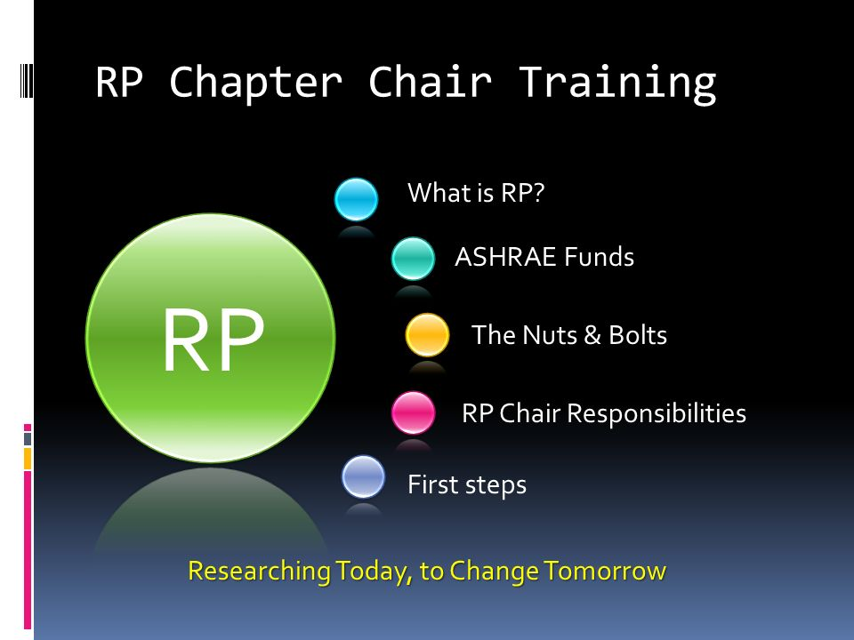 First steps ASHRAE Funds The Nuts & Bolts RP Chair Responsibilities RP Chapter Chair Training Researching Today, to Change Tomorrow What is RP? RP