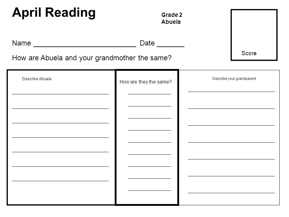 April Reading Grade 2 Abuela How are they the same? Describe Abuela Name __________________________ Date _______ How are Abuela and your grandmother t