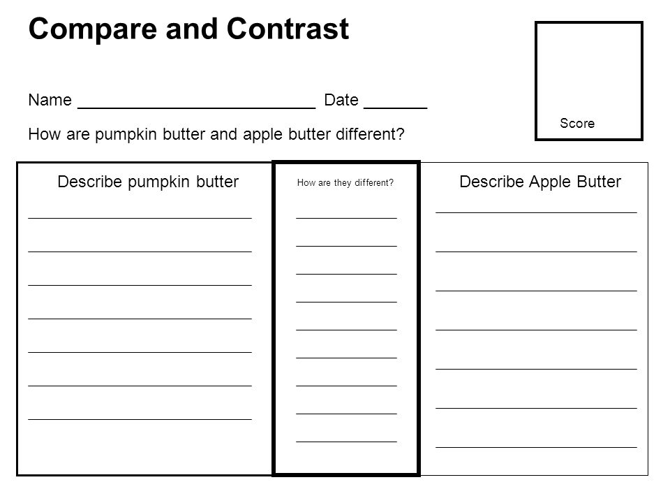 How are they different? Describe pumpkin butterDescribe Apple Butter Name __________________________ Date _______ How are pumpkin butter and apple but