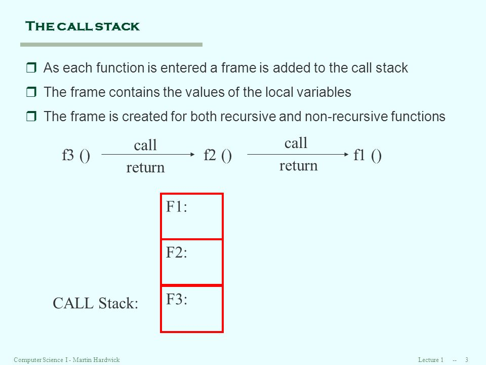 Lecture Computer Science I - Martin Hardwick The call stack rAs each function is entered a frame is added to the call stack rThe frame contains the values of the local variables rThe frame is created for both recursive and non-recursive functions CALL Stack: f3 () F3: f2 () F2: call f1 () F1: call return