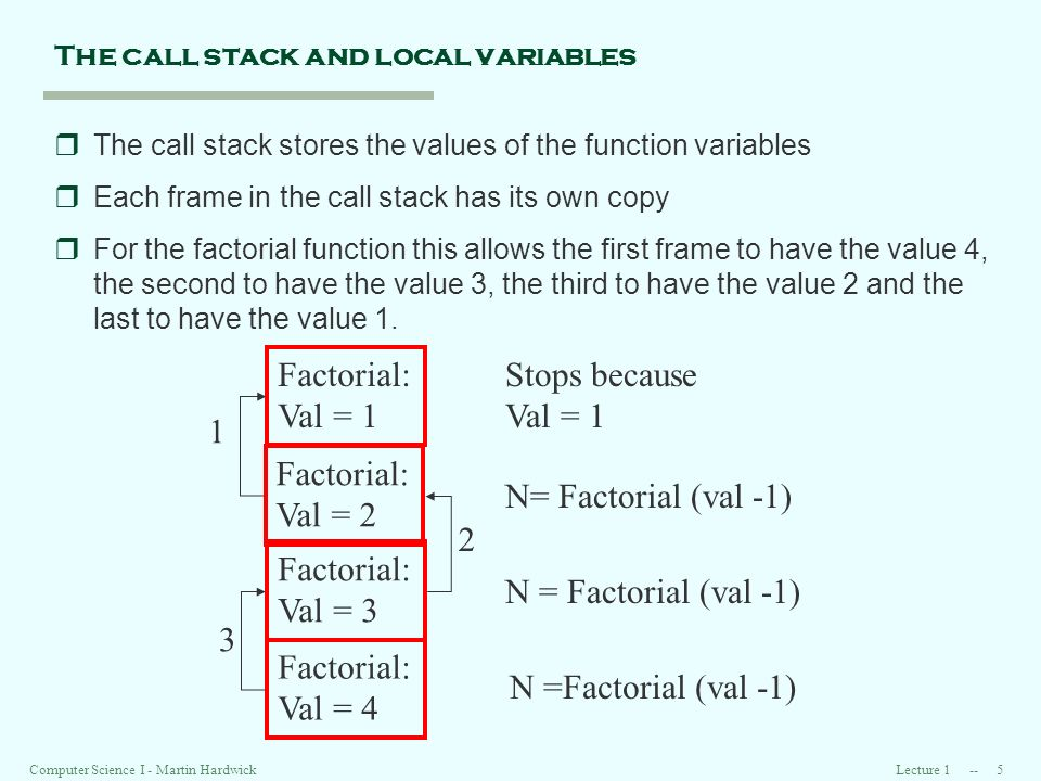 Lecture Computer Science I - Martin Hardwick The call stack and local variables rThe call stack stores the values of the function variables rEach frame in the call stack has its own copy rFor the factorial function this allows the first frame to have the value 4, the second to have the value 3, the third to have the value 2 and the last to have the value 1.