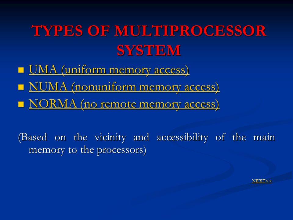 TYPES OF MULTIPROCESSOR SYSTEM UMA (uniform memory access) UMA (uniform memory access) UMA (uniform memory access) UMA (uniform memory access) NUMA (n