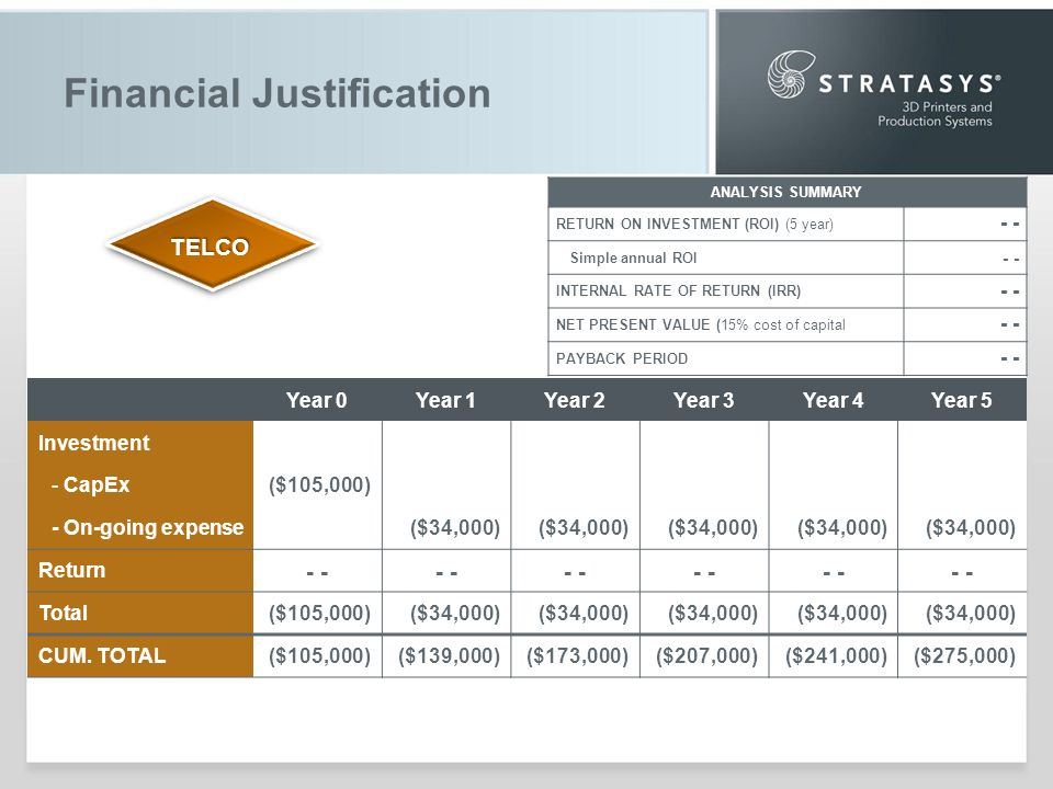 Financial Justification Year 0Year 1Year 2Year 3Year 4Year 5 Investment - CapEx($105,000) - On-going expense($34,000) Return - Total($105,000)($34,000) CUM.
