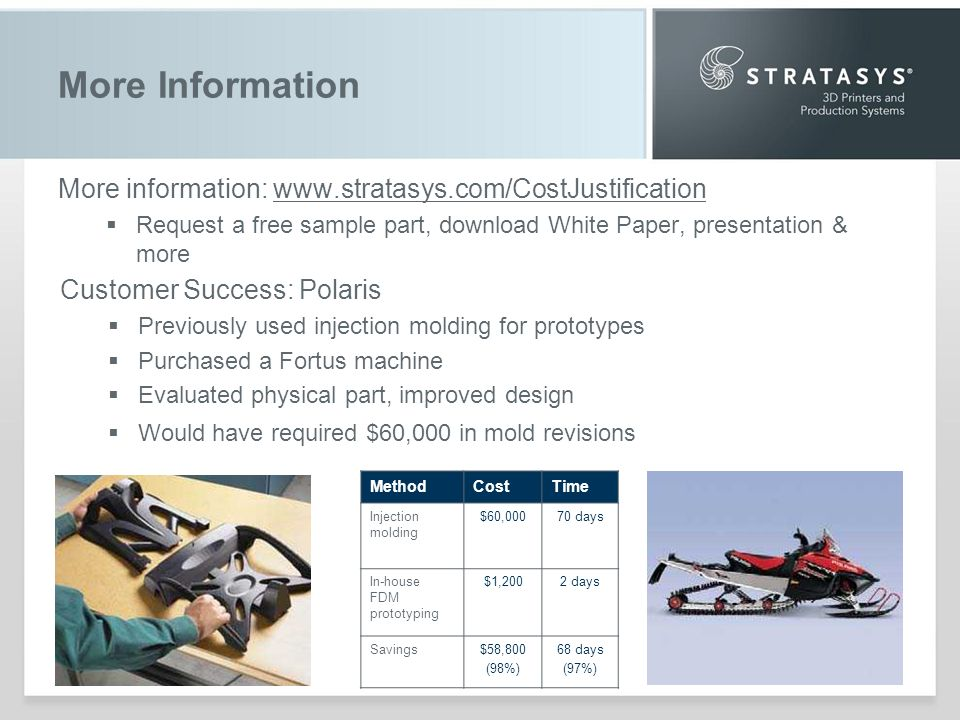 More Information More information: www.stratasys.com/CostJustificationwww.stratasys.com/CostJustification Request a free sample part, download White Paper, presentation & more MethodCostTime Injection molding $60,00070 days In-house FDM prototyping $1,2002 days Savings$58,800 (98%) 68 days (97%) Customer Success: Polaris Previously used injection molding for prototypes Purchased a Fortus machine Evaluated physical part, improved design Would have required $60,000 in mold revisions