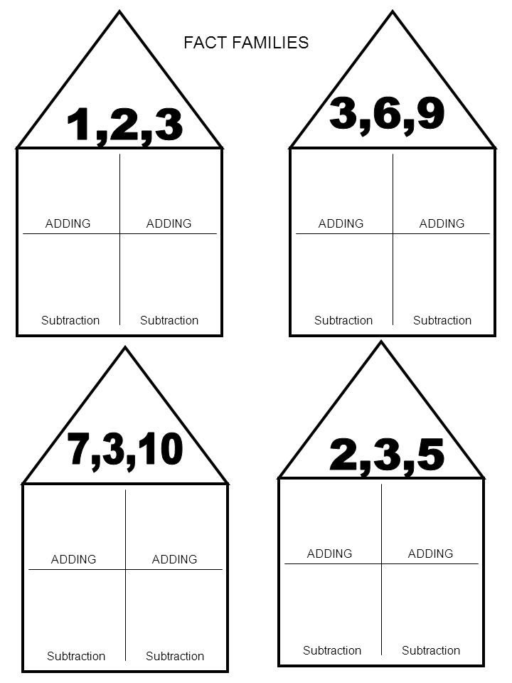 FACT FAMILIES ADDING Subtraction ADDING Subtraction ADDING Subtraction ADDING Subtraction