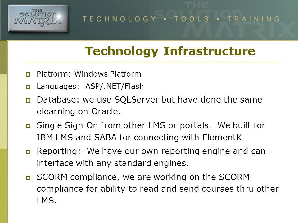 Technology Infrastructure Platform: Windows Platform Languages: ASP/.NET/Flash Database: we use SQLServer but have done the same elearning on Oracle.
