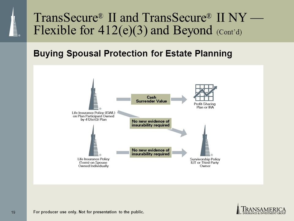 19 For producer use only. Not for presentation to the public. TransSecure ® II and TransSecure ® II NY Flexible for 412(e)(3) and Beyond (Contd) Buyin