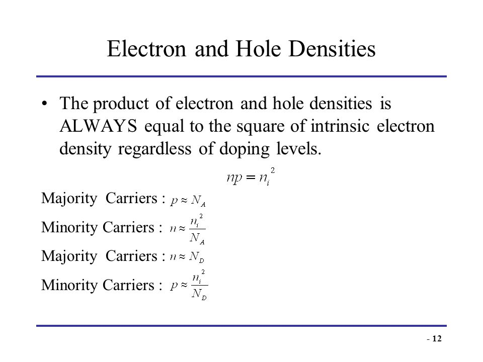 - 12 Electron and Hole Densities The product of electron and hole densities is ALWAYS equal to the square of intrinsic electron density regardless of