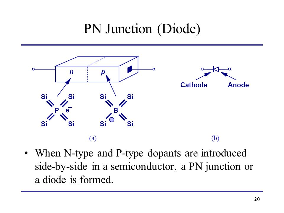 - 20 PN Junction (Diode) When N-type and P-type dopants are introduced side-by-side in a semiconductor, a PN junction or a diode is formed.