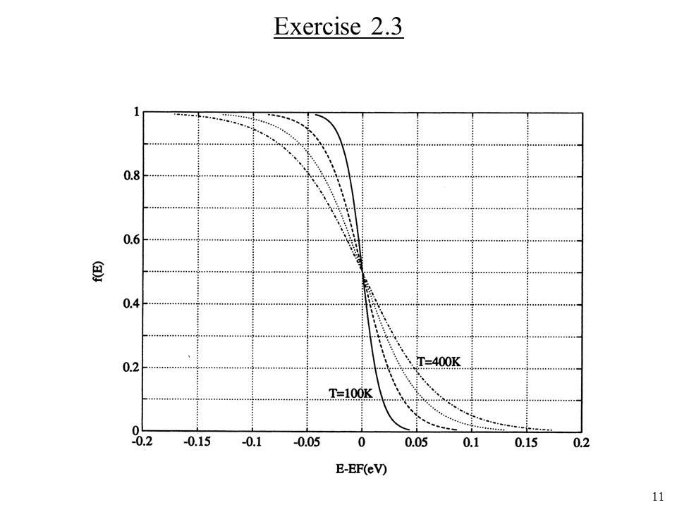 11 Exercise 2.3