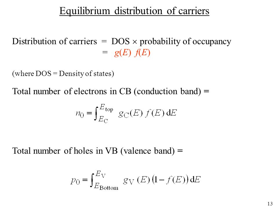 13 Equilibrium distribution of carriers Distribution of carriers = DOS probability of occupancy = g(E) f(E) (where DOS = Density of states) Total numb