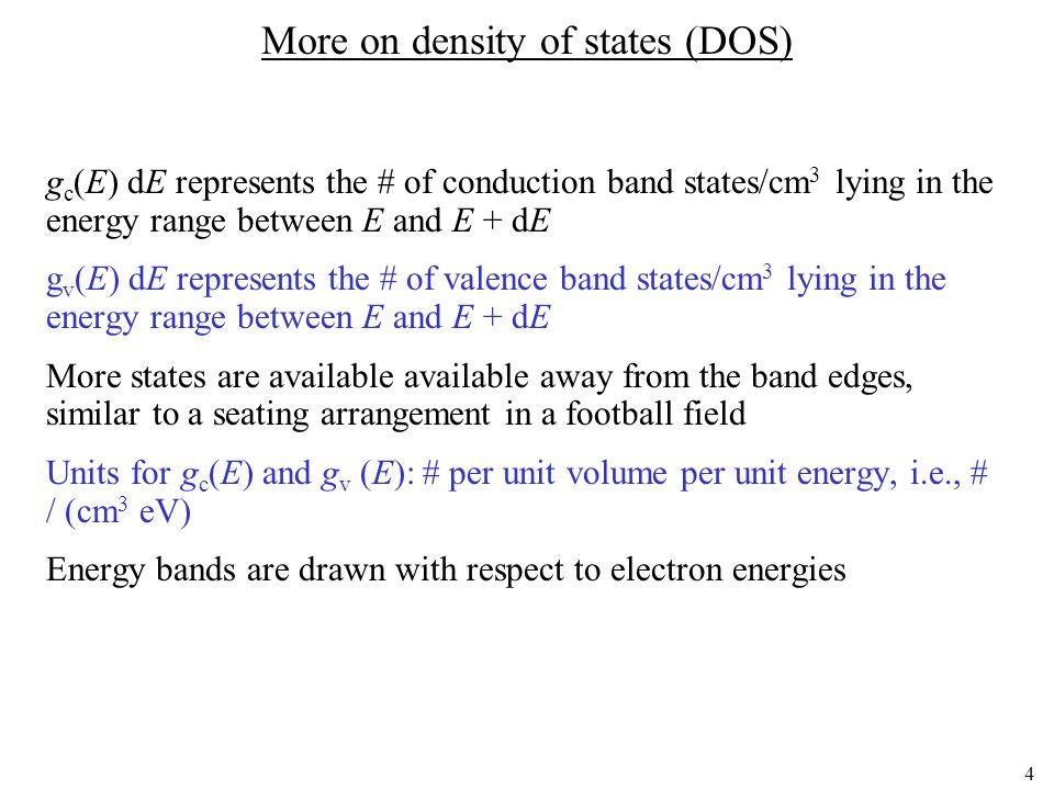 4 More on density of states (DOS) g c (E) dE represents the # of conduction band states/cm 3 lying in the energy range between E and E + dE g v (E) dE