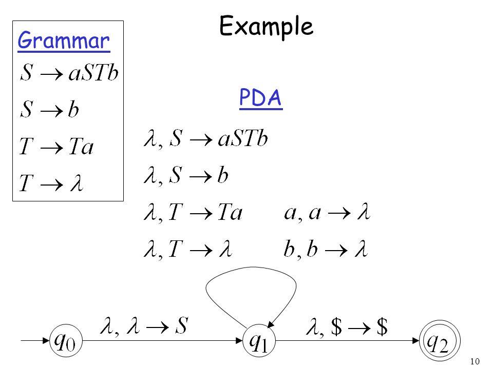 10 Grammar PDA Example