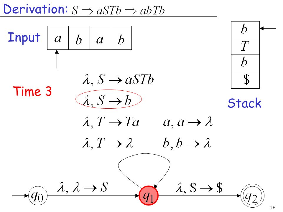 16 Input Stack Time 3 Derivation: