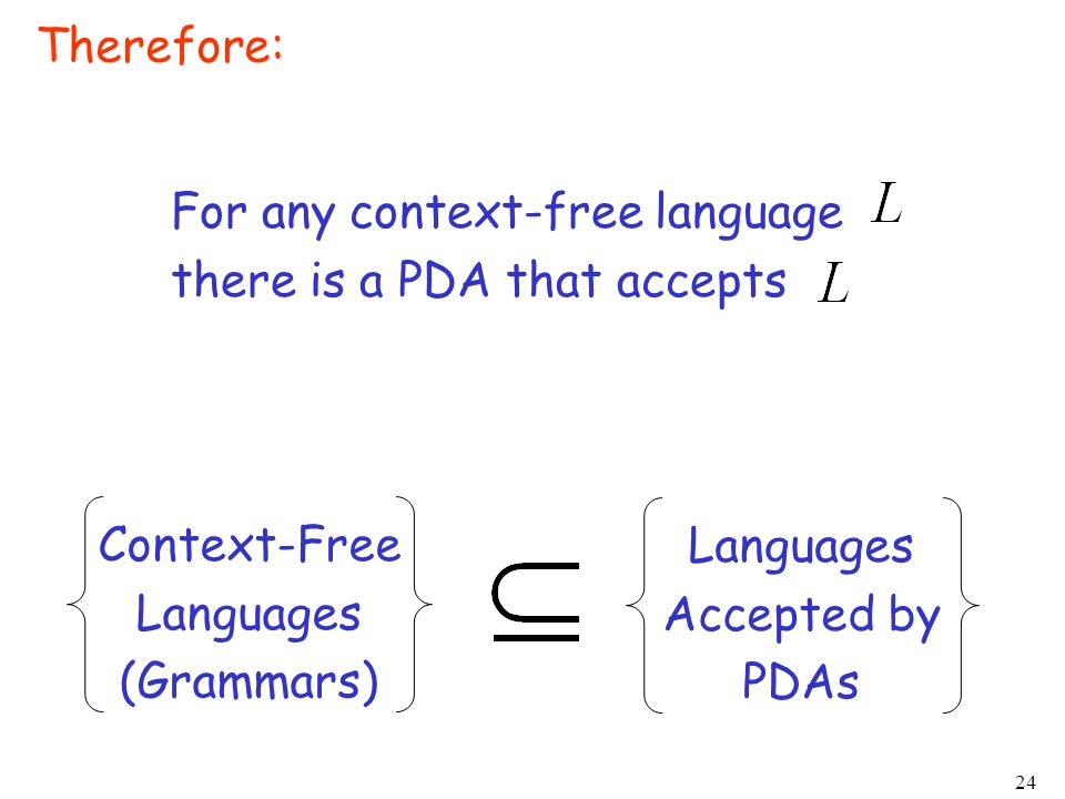 24 Therefore: For any context-free language there is a PDA that accepts Context-Free Languages (Grammars) Languages Accepted by PDAs