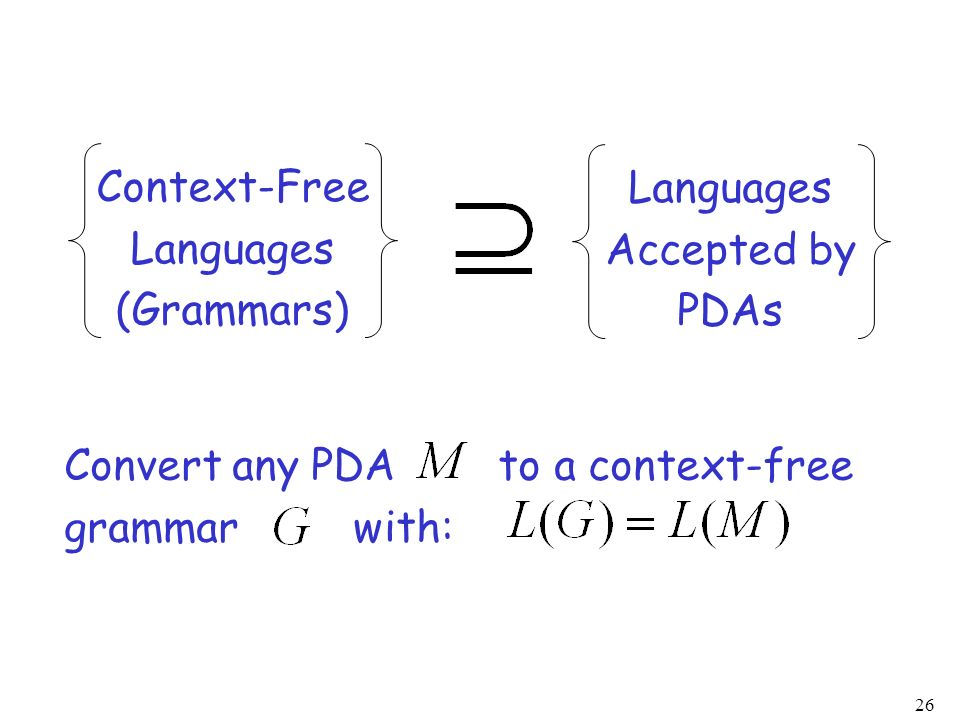 26 Context-Free Languages (Grammars) Languages Accepted by PDAs Convert any PDA to a context-free grammar with: