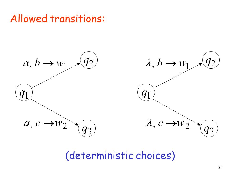 31 Allowed transitions: (deterministic choices)