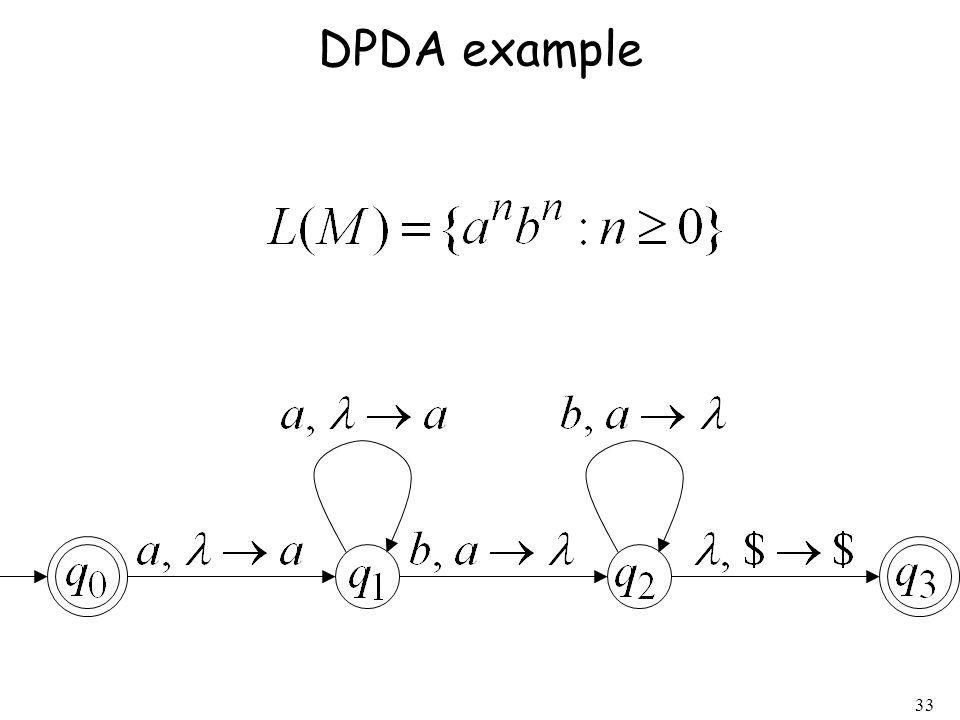 33 DPDA example