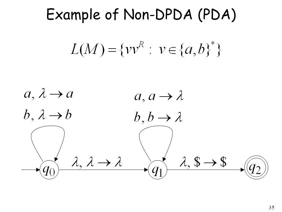 35 Example of Non-DPDA (PDA)
