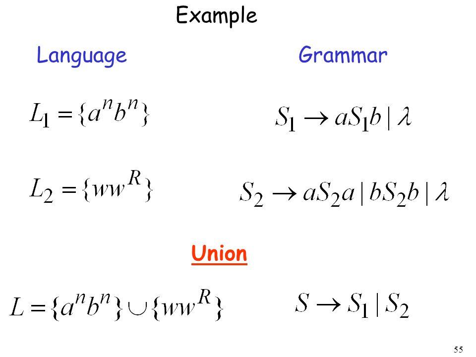 55 Example Union LanguageGrammar